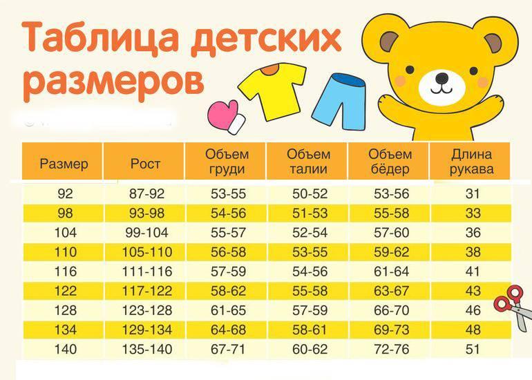 Таблица размеров одежды для новорожденных по месяцам