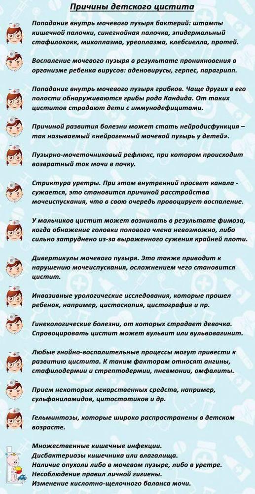 Рези при мочеиспускании у женщин, мужчин и ребенка: причины, лечение | компетентно о здоровье на ilive