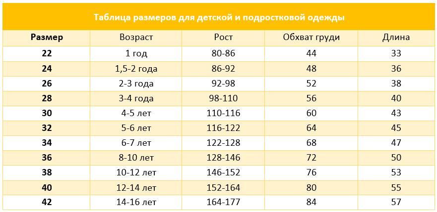 Детские размеры по росту. как определить детские размеры одежды по возрасту