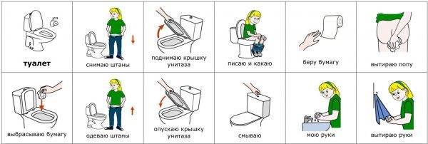 Как приучить ребёнка к туалету по монтессори без стресса