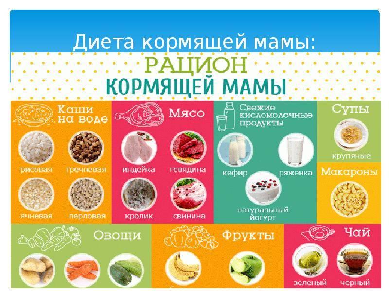 Какие кондитерские изделия можно кормящей маме. сладкие радости для кормящей мамы