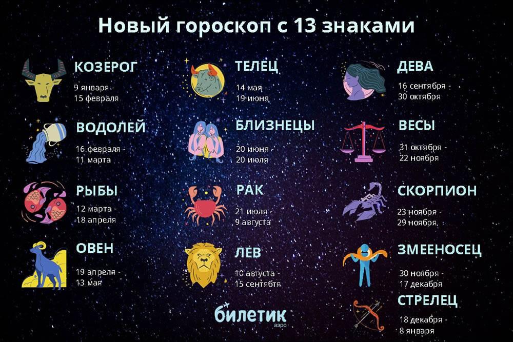 5 самых капризных детей по знакам зодиака