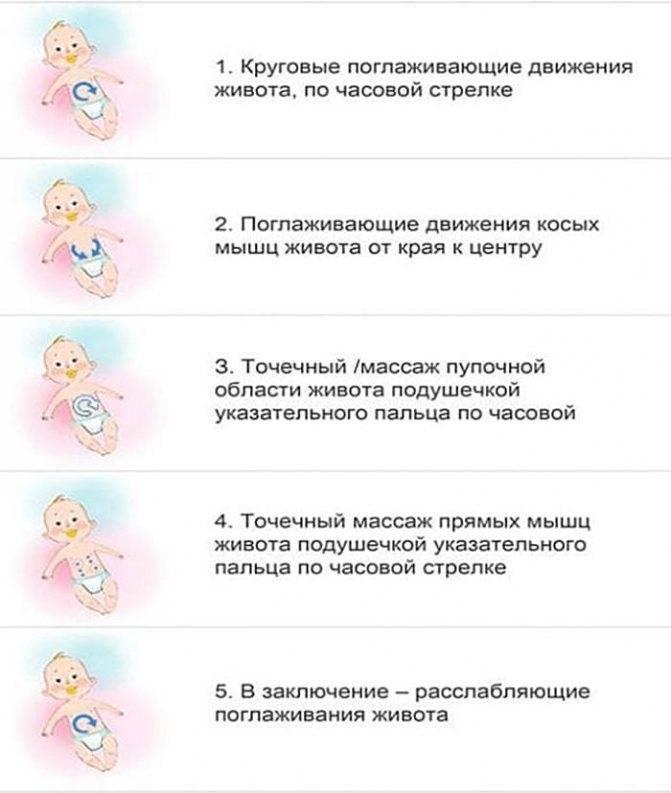 Запор у младенцев: каковы причины?