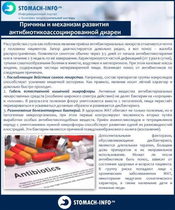 Понос после антибиотиков у взрослых и детей