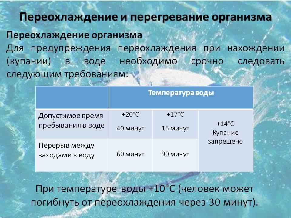 Какая температура и влажность должна быть в комнате новорожденного. интерьер детской комнаты