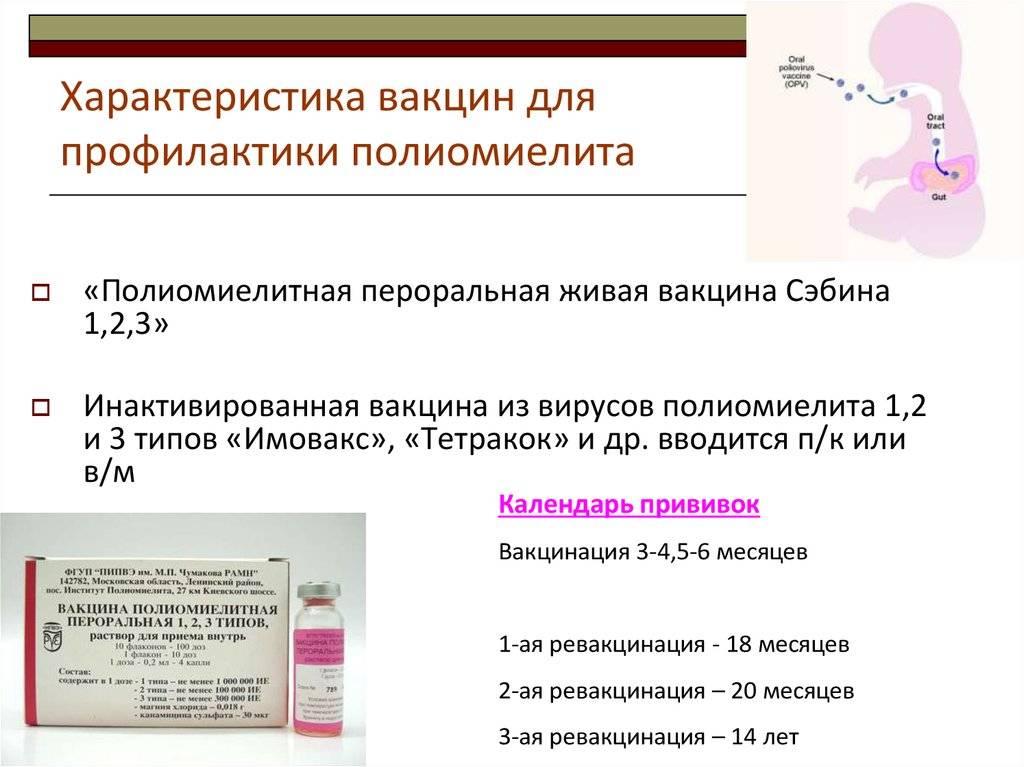 Можноли заразиться отпрививки против covid-19 икак долго сохранится иммунитет? ответы наглавные вопросы