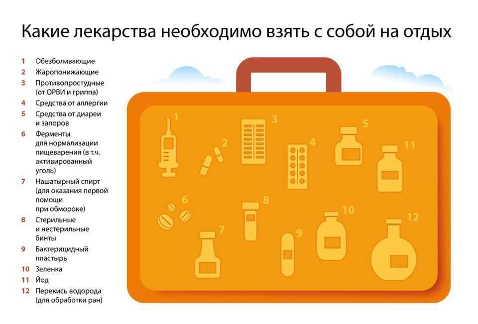 Отдых с детьми: что должно быть в аптечке для отпуска