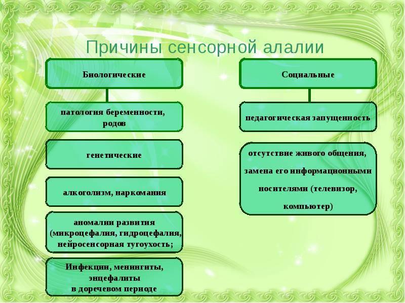 Симптомы алалии у детей в 3-4 года
