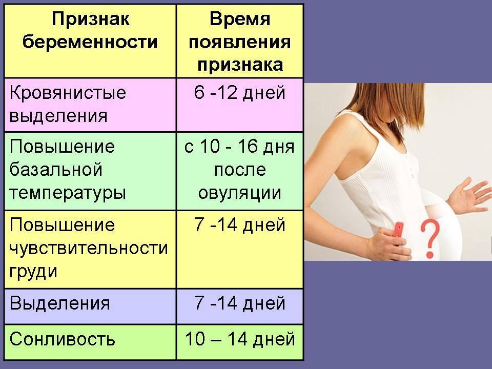 Можно ли во время задержки месячных забеременеть и нужно ли предохраняться?