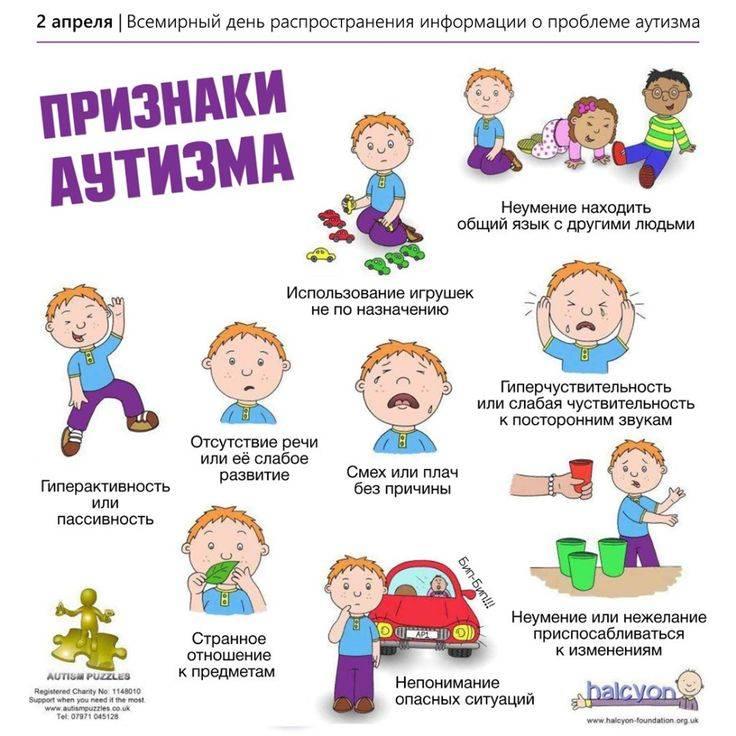 Аутизм: причины, признаки, лечение - причины, диагностика и лечение