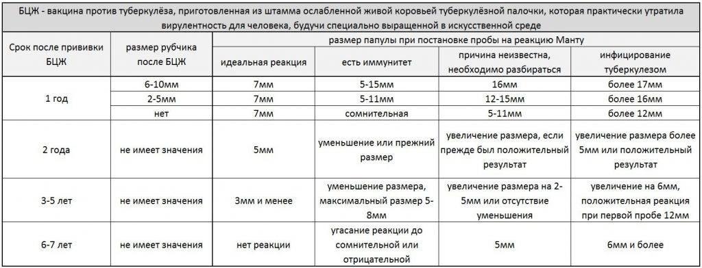 Филлеры: противопоказания, побочные эффекты и меры предосторожности | портал 1nep.ru