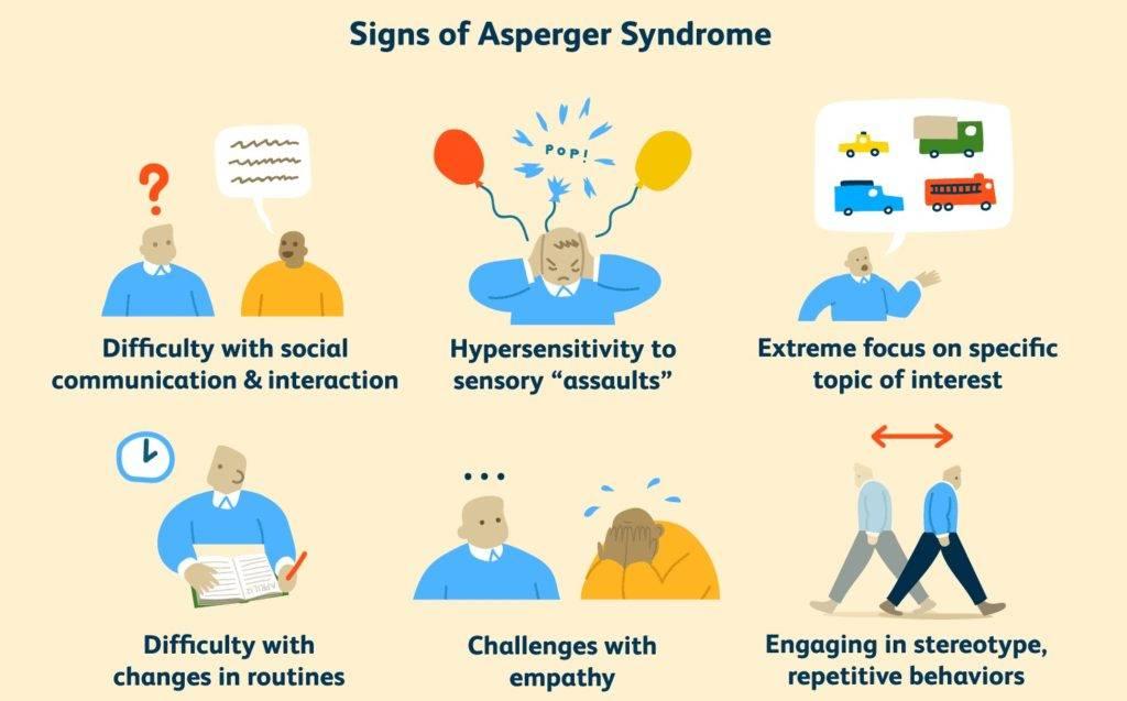 "Тони эттвуд: ""особенности речи при синдроме аспергера"""