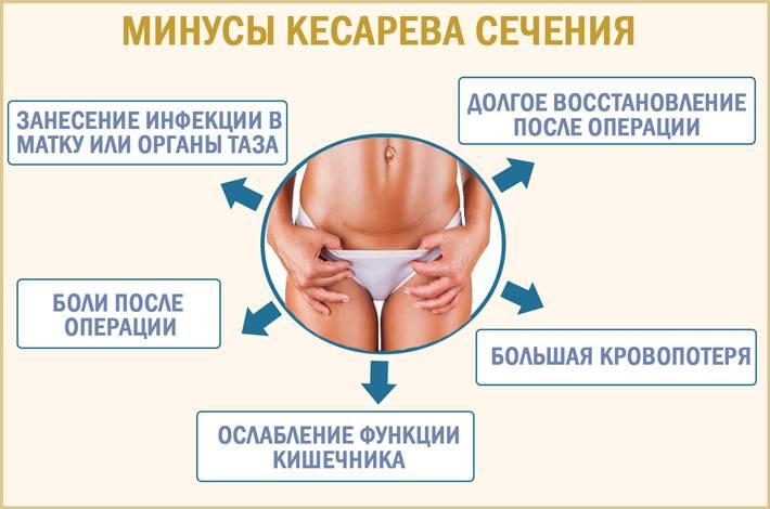 План действий по избавлению от запора после родов