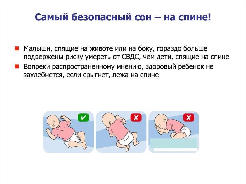 Почему новорождённый не спит после кормления