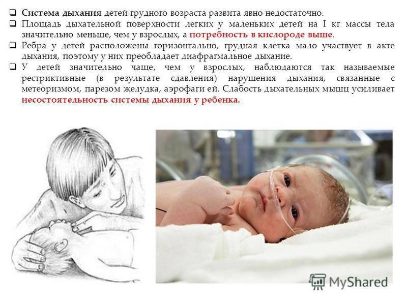 Частота дыхания новорожденных