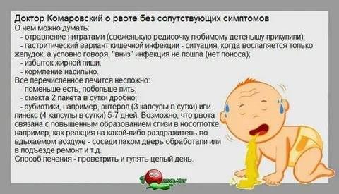Болит животик у новорожденного. что делать?