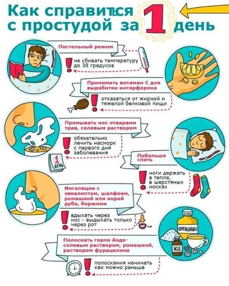 ➤ ребенок заболел гриппом: профилактика и лечение