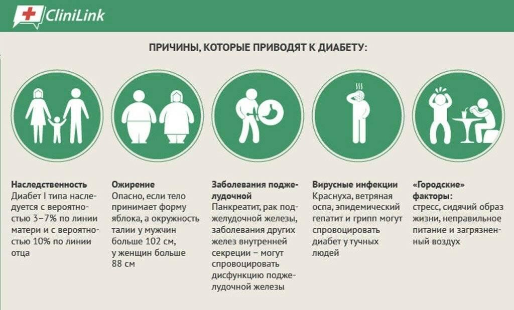 Беременность при диабете: основные риски для ребенка и матери
