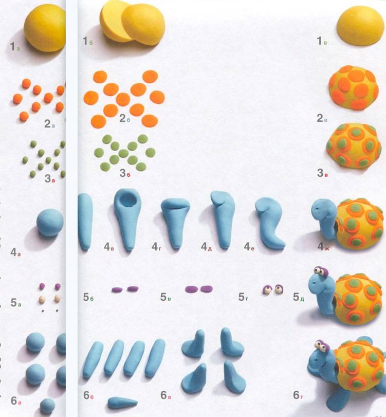 Простые поделки из пластилина для самых маленьких детей 2-3-4 лет