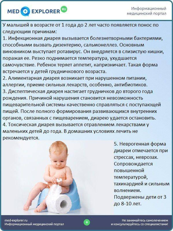 Цвет стула у ребенка: норма и отклонения. когда стоит беспокоиться