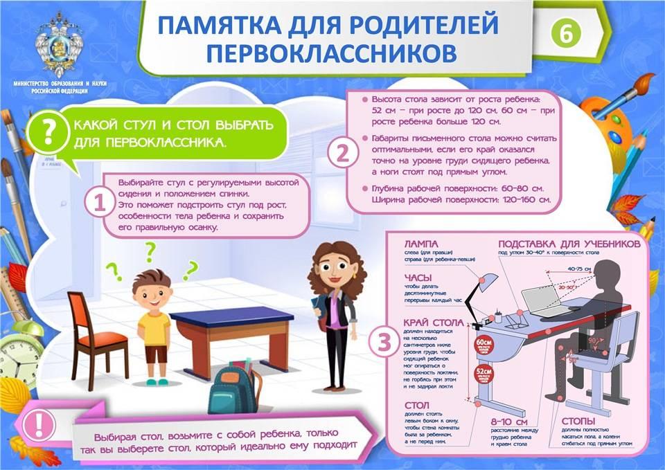Как подготовить ребёнка к начальной школе: советы заботливым родителям