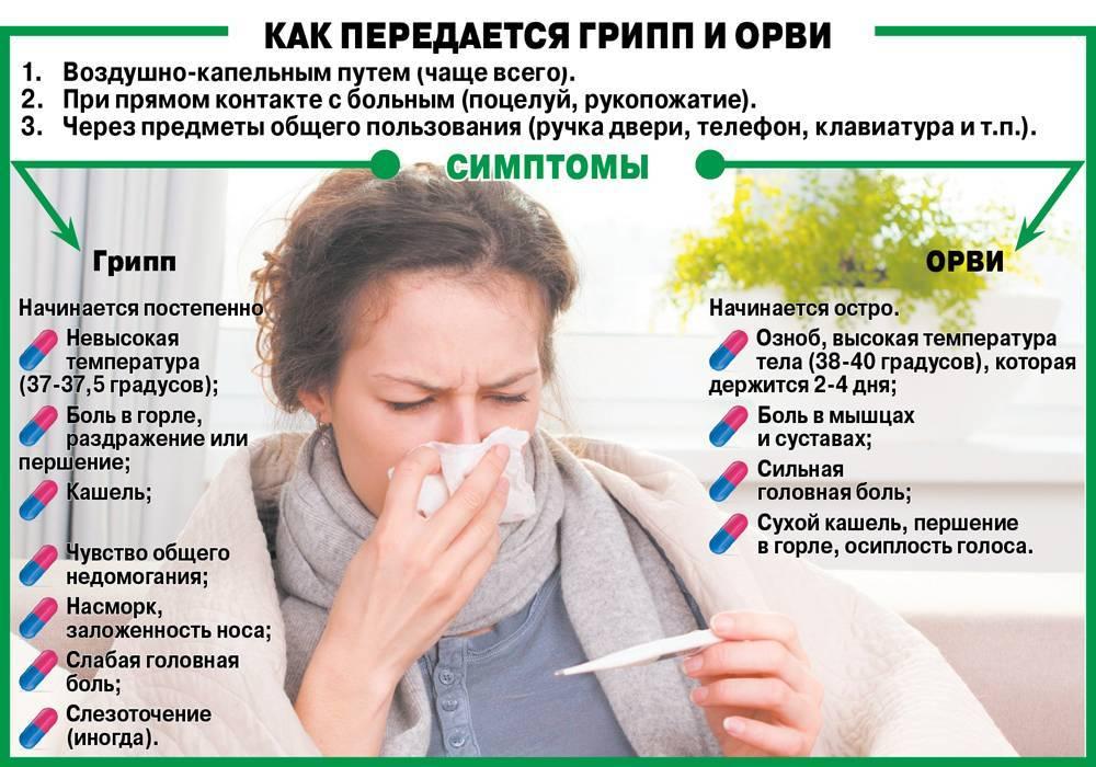 ➤ чем вылечить простуду у годовалого ребенка, а также в 2-3 года?