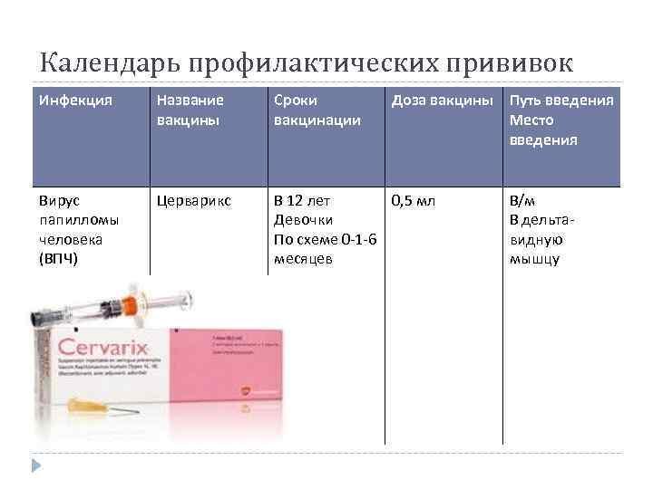 Прививка от гемофильной инфекции детям - что это такое, график проведения вакцинации