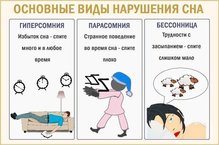 Судороги у ребенка: виды, причины, симптомы, лечение, первая помощь, препараты