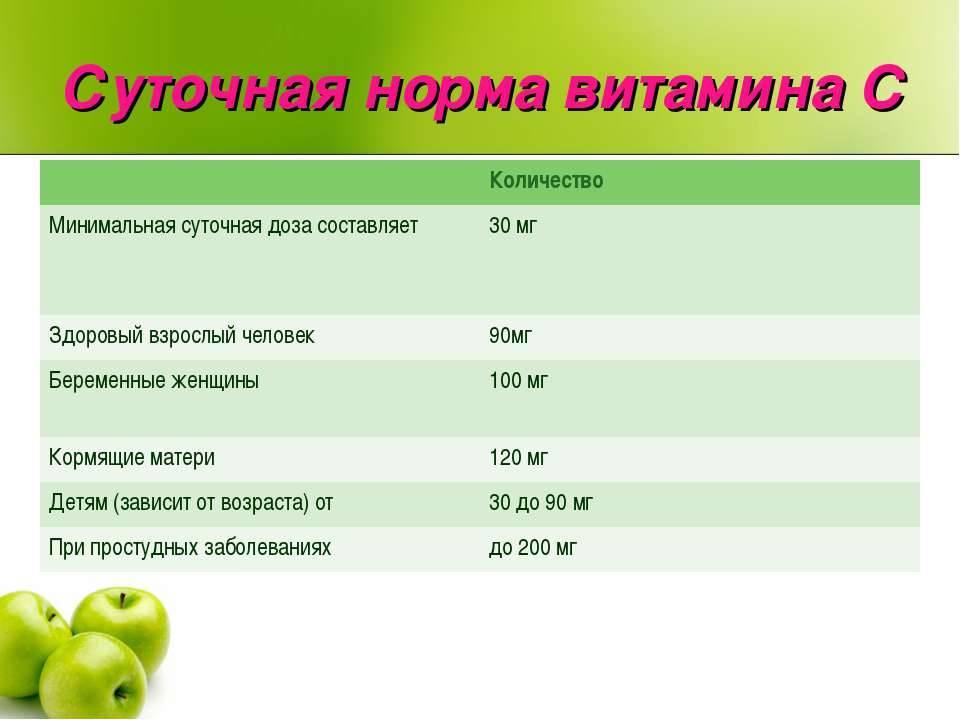 Витамин c (аскорбиновая кислота): содержание в продуктах | витамины.py