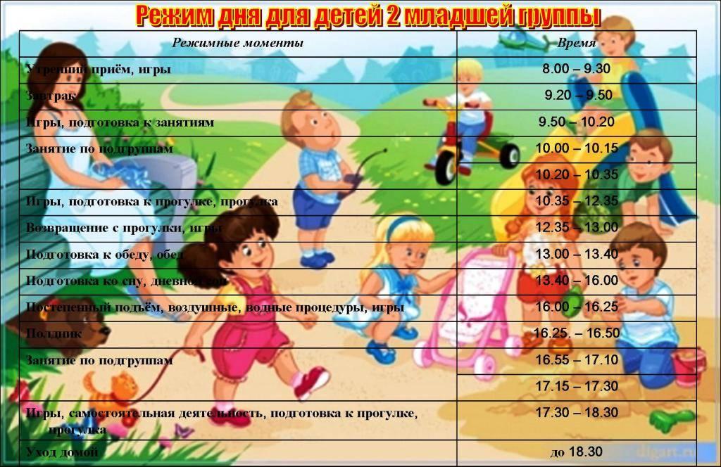 Оптимальный режим дня для ребенка 4 лет