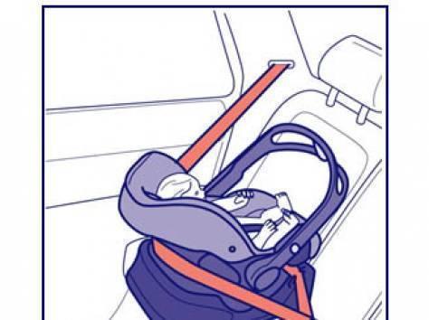 Крепление изофикс: что это такое, как выглядит и в каких автомобилях она присутствует изначально