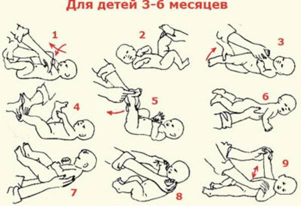 Что умеет ребенок в 3 месяца