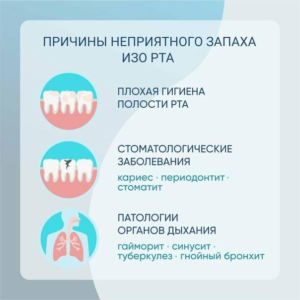 Неприятный запах изо рта (галитоз) — причины возникновения, диагностика и лечение