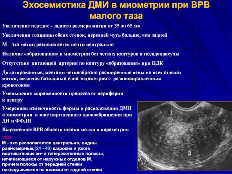 Беременность и рубец на матке