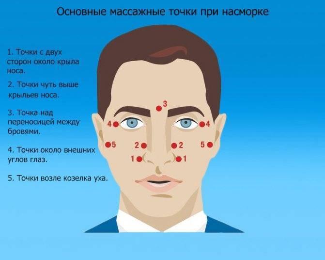 Как лечить заложенность носа при аллергии?