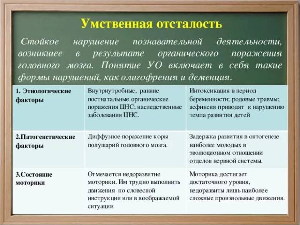Олигофрении - кафедра психиатрии и наркологии 1спбгму им. и.п. павлова