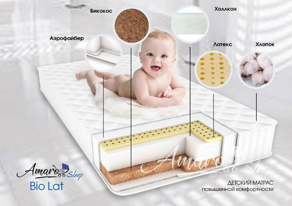 Матрас в кроватку для новорожденных: какой лучше выбрать, размер детского ортопедического матраса, отзывы
