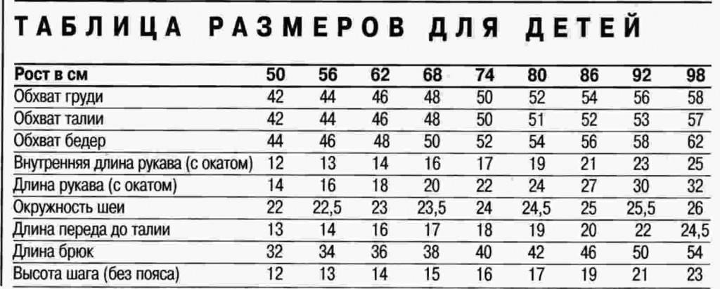 Детские размеры: таблица размеров одежды для девочек и мальчиков