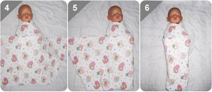Пеленание новорожденного: за и против