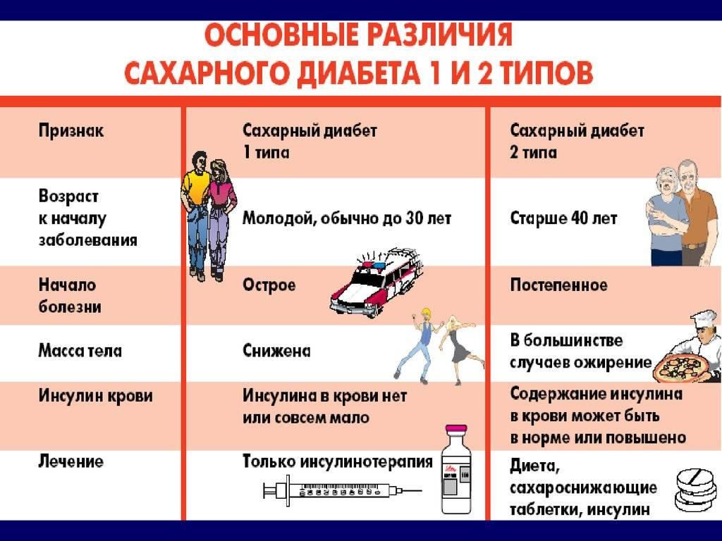 Диабет у подростков | medtronic diabetes russia