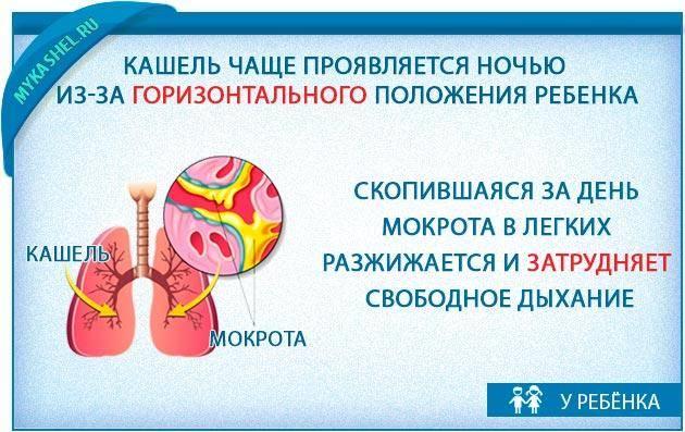 Влажный кашель у детей. лечение влажного кашля