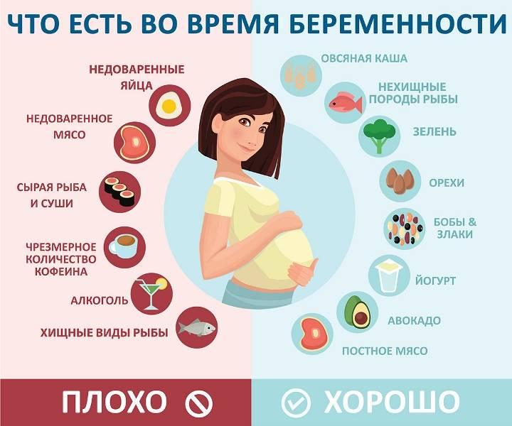 Фрукты и ягоды во время беременности: есть ли опасные?