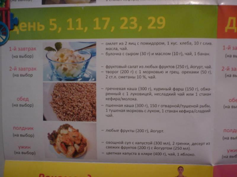 Блюда для кормящих мам: домашние рецепты