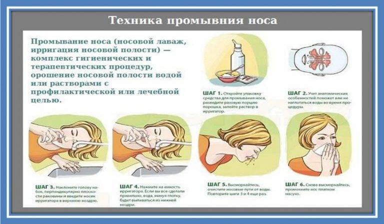 Промывание носа при насморке с помощью препарата аквалор