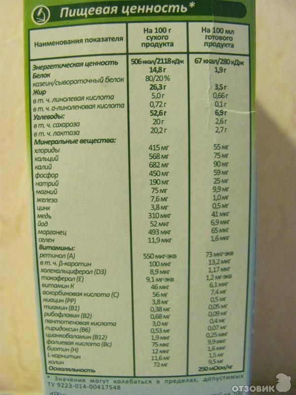 смесь малыш: состав детского питания «истринский» 1, 2 и 3 (таблица)