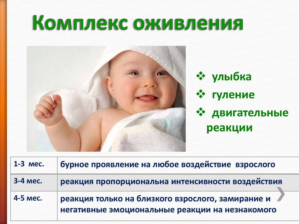 Когда ребенок начинает улыбаться осознанно в ответ