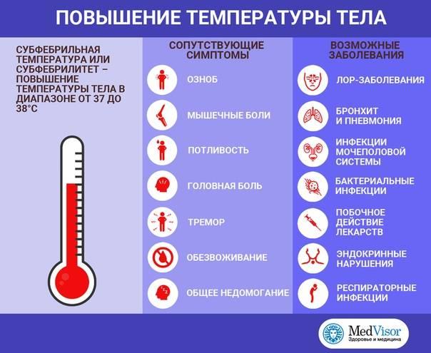 Какправильно сбивать температуру?
