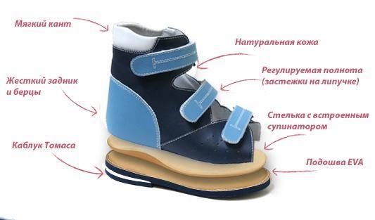 Как выбрать первую обувь для малыша. нужны ли супинаторы в детской обуви