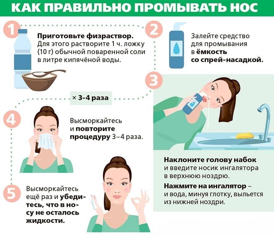 Солевой раствор для промывания носа в домашних условиях