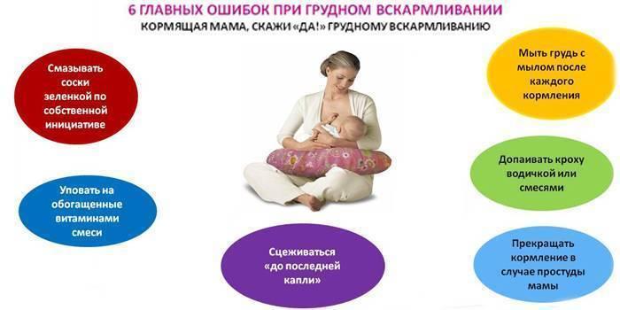 Преимущества грудного вскармливания для ребенка и матери